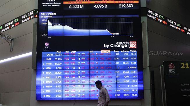 Pergerakan Indeks Harga Saham Gabungan (IHSG) di Bursa Efek Indonesia. (Ist)