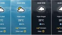 Cuaca Jambi